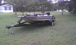 1986 Jason Bass Boat 15 ft runs great real fast , Johnson 112 motor , tilt and trim , trolling motor ,depth finder ,all extras ,new batteries call (Stan) 334-470-3211 for more details (Got to see to appreciate.)